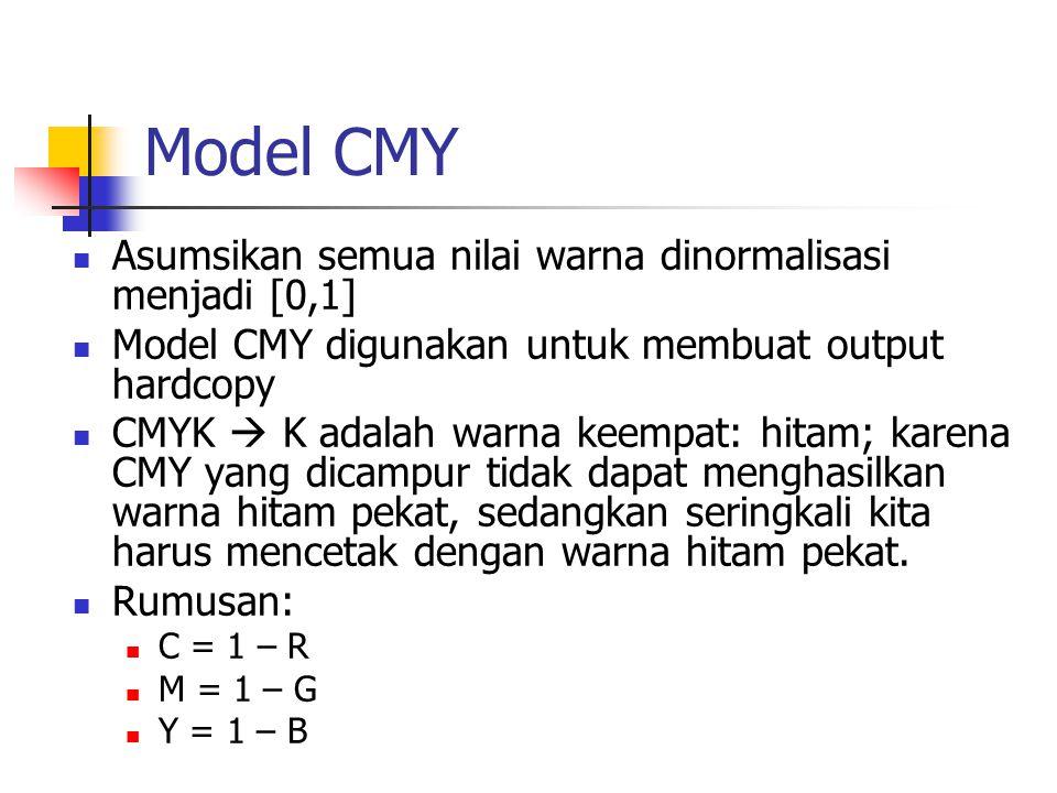 Model CMY Asumsikan semua nilai warna dinormalisasi menjadi [0,1]